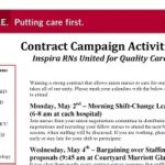 Contract Campaign Activities