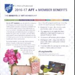 AFTPlus Benefits