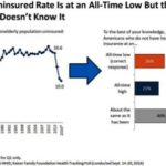 The Affordable Care Act's Little-Noticed Success: Cutting the Uninsured Rate