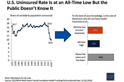 insured-rate