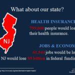 AFT Analysis of Trumpcare: NJ Would Have 800,000 Less with Health Insurance, Lose $5 Billion in Funding