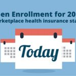 Health Insurance Marketplace Open Enrollment Is Here – Ends on  Dec 15th!