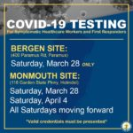 COVID-19 Testing Sites and Locations for Healthcare Workers